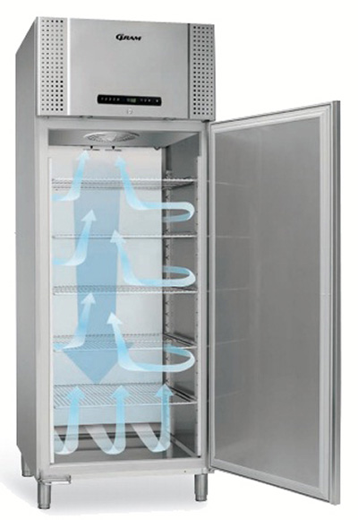 Gram air distribution