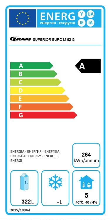 Gram EU energy rating